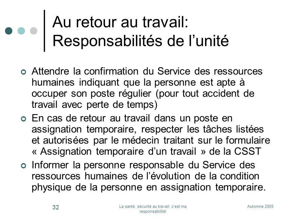 Automne 2005La santé, sécurité au travail: c'est ma responsabilité! 32 Au retour au travail: Responsabilités de lunité Attendre la confirmation du Ser