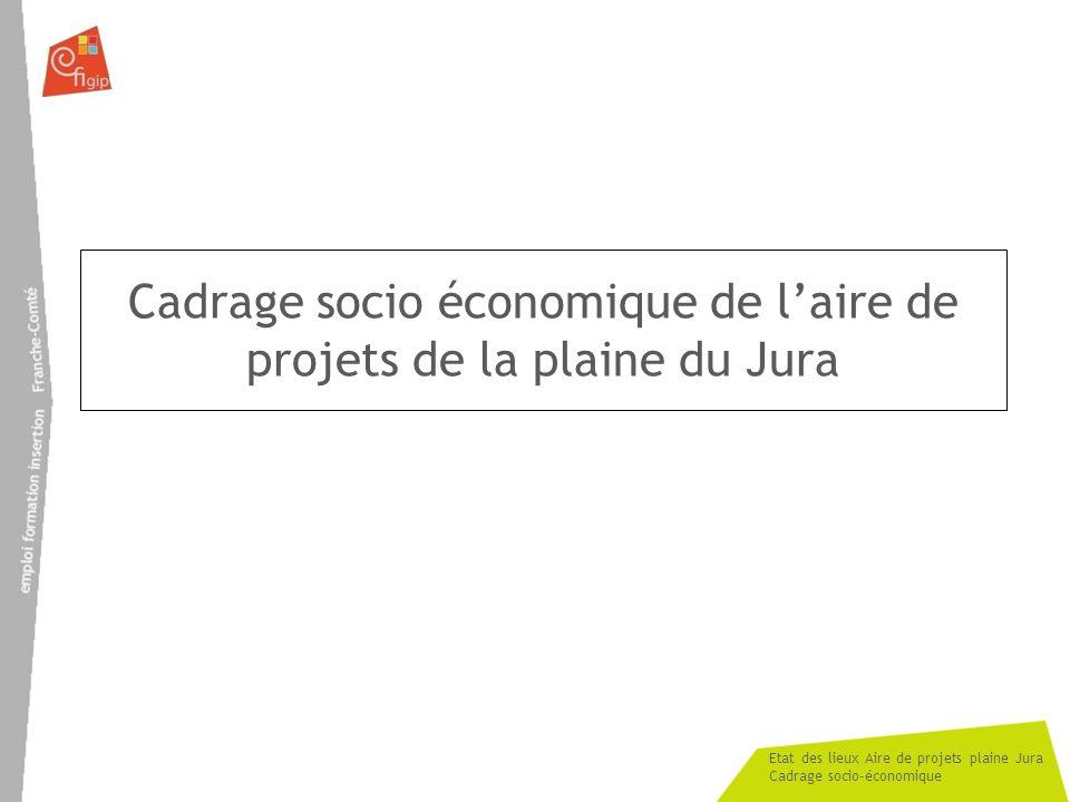 Etat des lieux Aire de projets plaine Jura Cadrage socio-économique Commentaires de la diapositive précédente Entre 1998 et 2005, mêmes tendances générales dévolution de lemploi salarié quen Franche-Comté et en France Nuances : stabilité dans lagriculture mais effectifs très faibles augmentations plus importantes dans la construction et le commerce (+22% contre +17% et +17% contre +9%) ZE Lons : hausse la plus conséquente de la région dans la construction (+27% contre +17% en FC) ZE Dole : plus forte progression de lagriculture (+6%) de Franche-Comté et une des plus faibles diminutions de lindustrie (-3%) ZE Revermont : plus forte progression du commerce de la région (+29%) et progression de lagriculture (3%) Dole et Revermont, deux seules zones de FC où lemploi agricole progresse