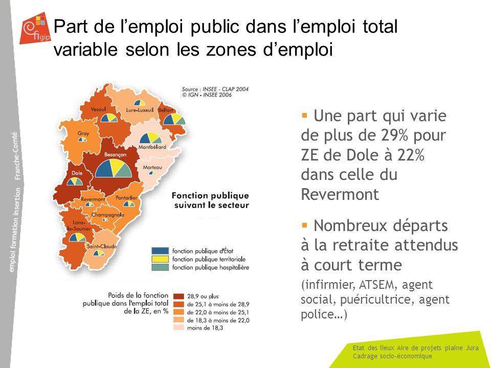 Etat des lieux Aire de projets plaine Jura Cadrage socio-économique Part de lemploi public dans lemploi total variable selon les zones demploi Une par