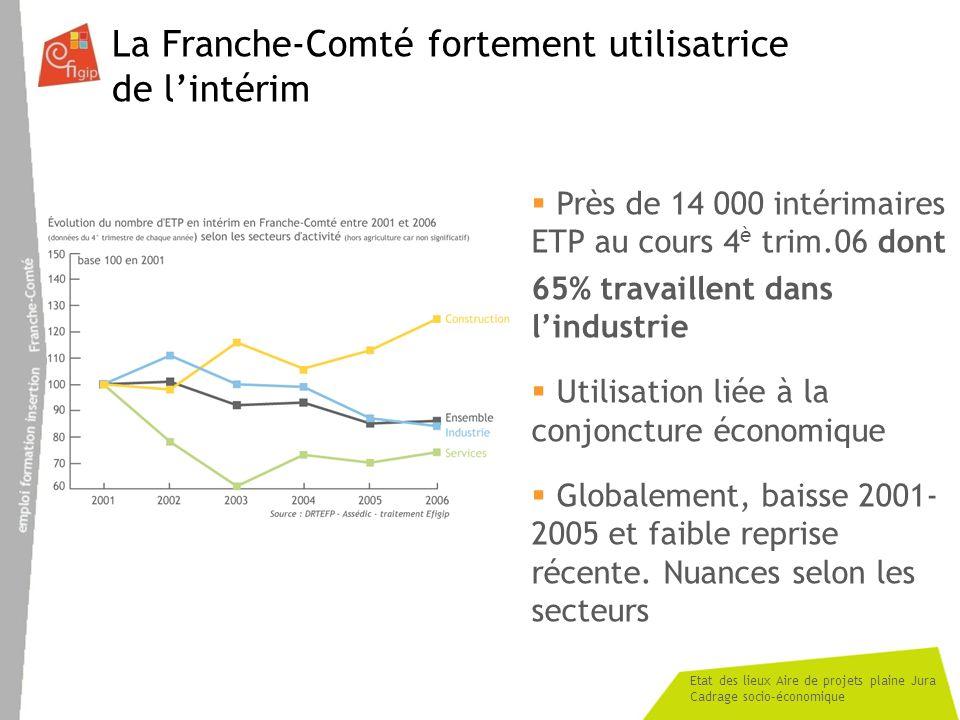 Etat des lieux Aire de projets plaine Jura Cadrage socio-économique La Franche-Comté fortement utilisatrice de lintérim Près de 14 000 intérimaires ET