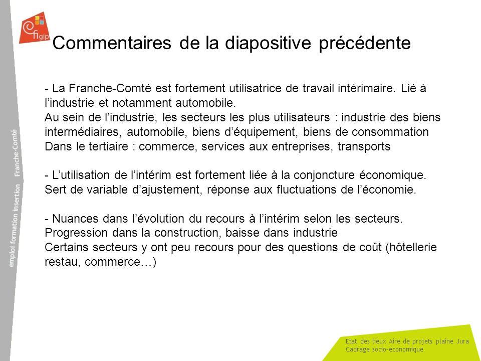 Etat des lieux Aire de projets plaine Jura Cadrage socio-économique Commentaires de la diapositive précédente - La Franche-Comté est fortement utilisa