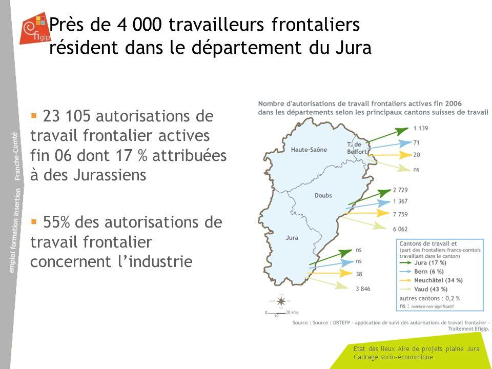 Etat des lieux Aire de projets plaine Jura Cadrage socio-économique Près de 4 000 travailleurs frontaliers résident dans le département du Jura 23 105
