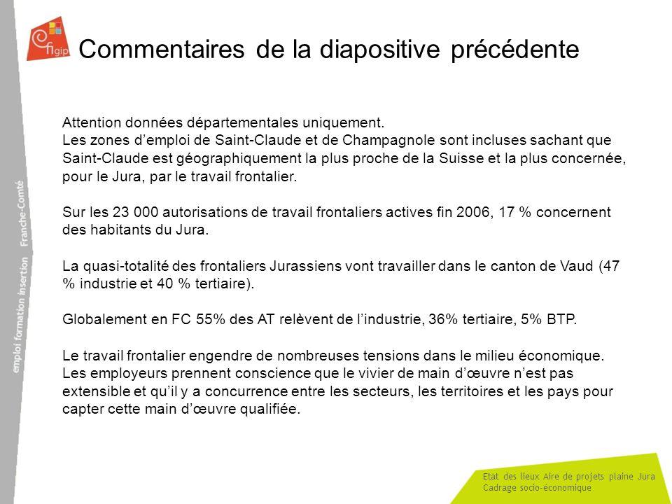 Etat des lieux Aire de projets plaine Jura Cadrage socio-économique Commentaires de la diapositive précédente Attention données départementales unique