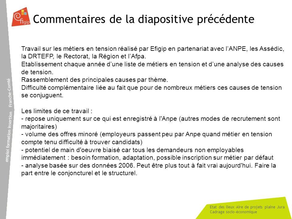 Etat des lieux Aire de projets plaine Jura Cadrage socio-économique Commentaires de la diapositive précédente Travail sur les métiers en tension réali