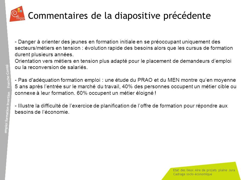 Etat des lieux Aire de projets plaine Jura Cadrage socio-économique Commentaires de la diapositive précédente - Danger à orienter des jeunes en format
