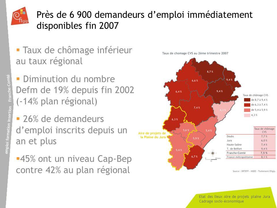 Etat des lieux Aire de projets plaine Jura Cadrage socio-économique Près de 6 900 demandeurs demploi immédiatement disponibles fin 2007 Taux de chômag