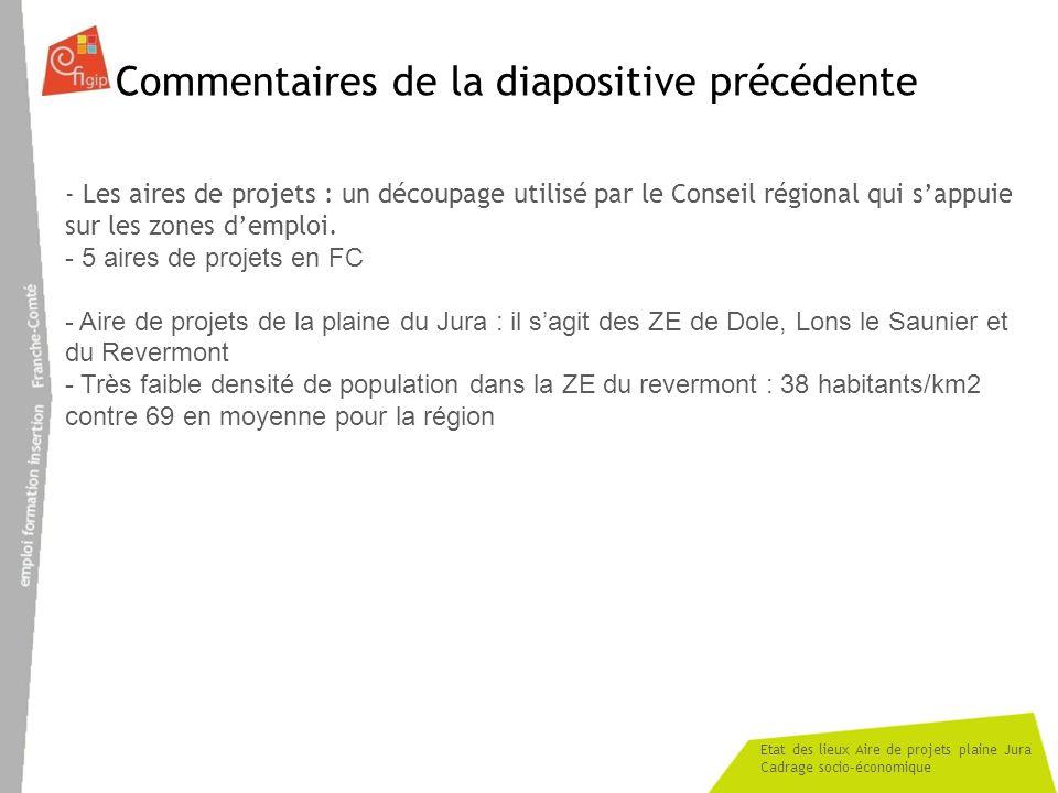 Etat des lieux Aire de projets plaine Jura Cadrage socio-économique Commentaires de la diapositive précédente Lemploi public représente en Franche-Comté un quart de lemploi total.