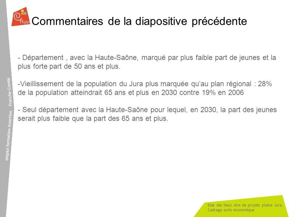 Etat des lieux Aire de projets plaine Jura Cadrage socio-économique Commentaires de la diapositive précédente - Département, avec la Haute-Saône, marq