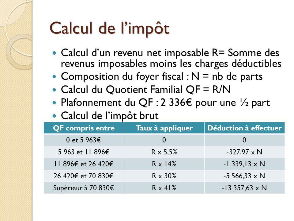 Calcul de limpôt Calcul dun revenu net imposable R= Somme des revenus imposables moins les charges déductibles Composition du foyer fiscal : N = nb de
