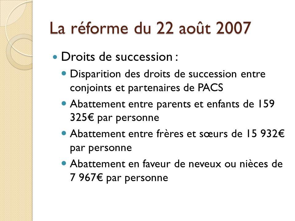 La réforme du 22 août 2007 Droits de succession : Disparition des droits de succession entre conjoints et partenaires de PACS Abattement entre parents