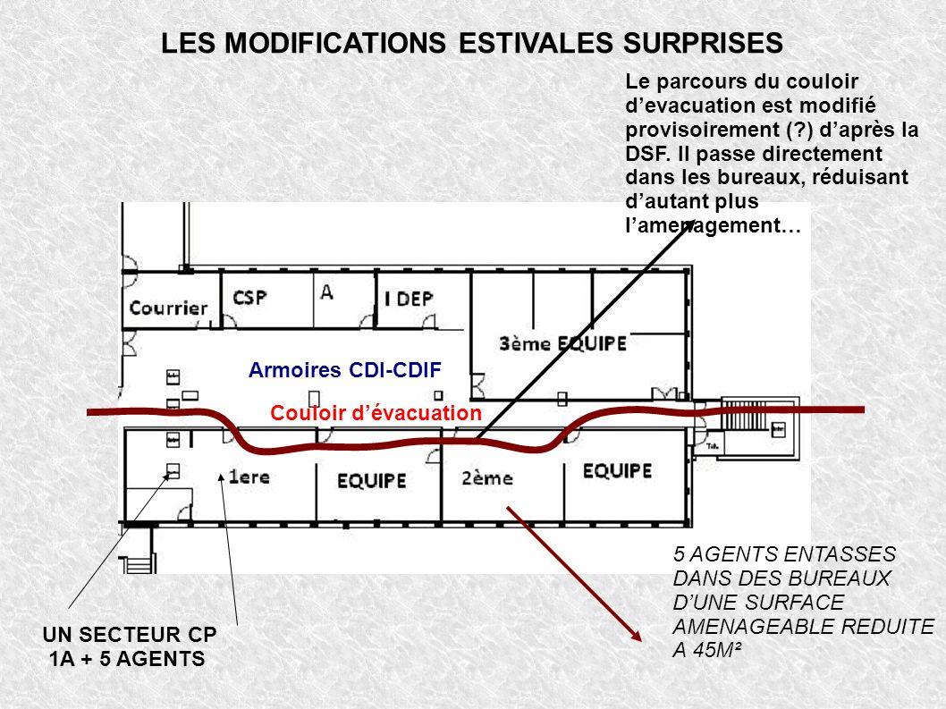LES MODIFICATIONS ESTIVALES SURPRISES UN SECTEUR CP 1A + 5 AGENTS Le parcours du couloir devacuation est modifié provisoirement (?) daprès la DSF. Il