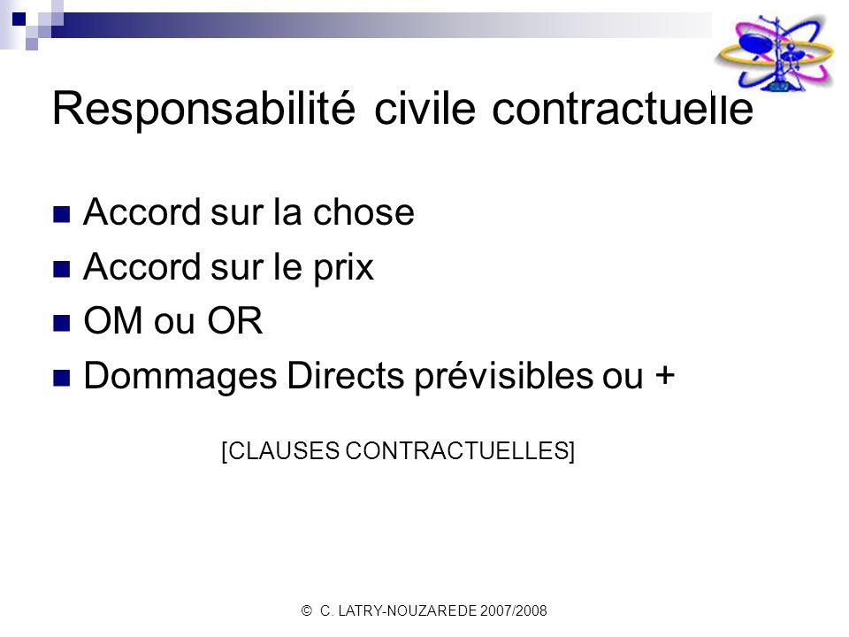© C. LATRY-NOUZAREDE 2007/2008 Responsabilité civile contractuelle Accord sur la chose Accord sur le prix OM ou OR Dommages Directs prévisibles ou + [