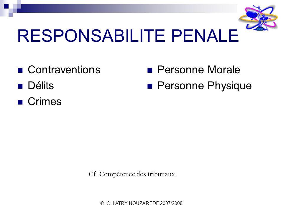 © C. LATRY-NOUZAREDE 2007/2008 RESPONSABILITE PENALE Contraventions Délits Crimes Personne Morale Personne Physique Cf. Compétence des tribunaux