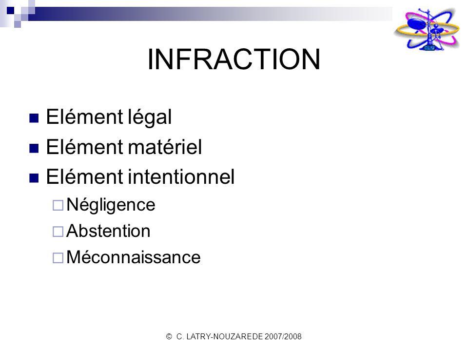 © C. LATRY-NOUZAREDE 2007/2008 INFRACTION Elément légal Elément matériel Elément intentionnel Négligence Abstention Méconnaissance