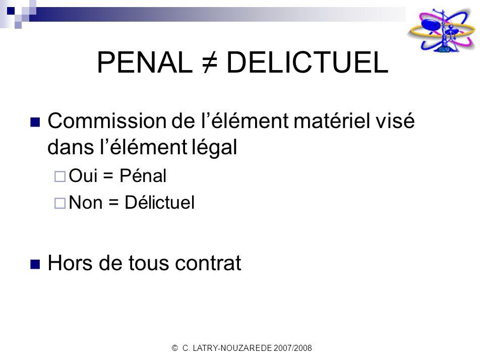 © C. LATRY-NOUZAREDE 2007/2008 PENAL DELICTUEL Commission de lélément matériel visé dans lélément légal Oui = Pénal Non = Délictuel Hors de tous contr