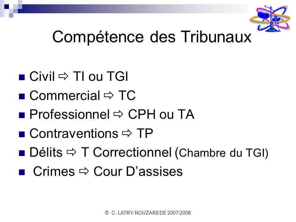 © C. LATRY-NOUZAREDE 2007/2008 Civil TI ou TGI Commercial TC Professionnel CPH ou TA Contraventions TP Délits T Correctionnel ( Chambre du TGI) Crimes