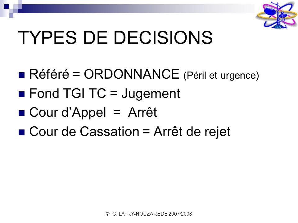© C. LATRY-NOUZAREDE 2007/2008 TYPES DE DECISIONS Référé = ORDONNANCE (Péril et urgence) Fond TGI TC = Jugement Cour dAppel = Arrêt Cour de Cassation