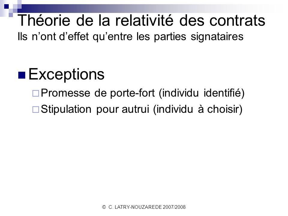 © C. LATRY-NOUZAREDE 2007/2008 Théorie de la relativité des contrats Ils nont deffet quentre les parties signataires Exceptions Promesse de porte-fort