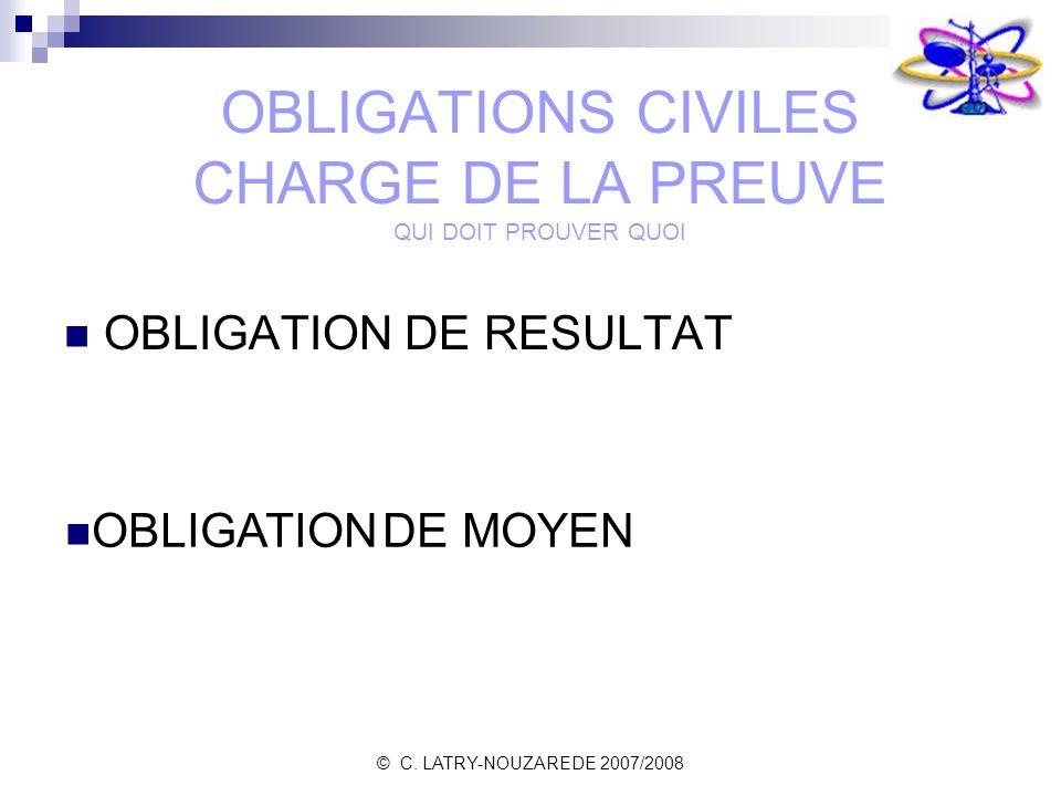 © C. LATRY-NOUZAREDE 2007/2008 OBLIGATIONS CIVILES CHARGE DE LA PREUVE QUI DOIT PROUVER QUOI OBLIGATION DE RESULTAT OBLIGATION DE MOYEN