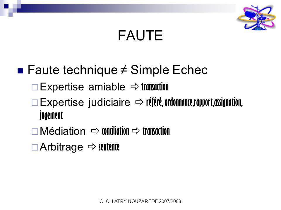 © C. LATRY-NOUZAREDE 2007/2008 FAUTE Faute technique Simple Echec Expertise amiable transaction Expertise judiciaire référé, ordonnance,rapport,assign
