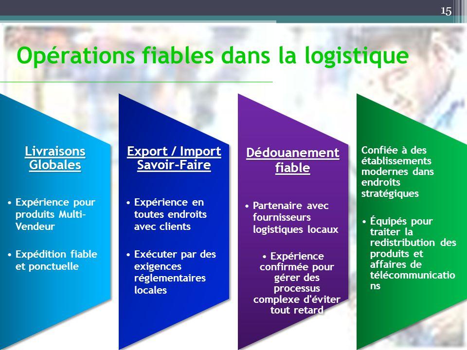Opérations fiables dans la logistique Livraisons Globales Expérience pour produits Multi- Vendeur Expédition fiable et ponctuelle Export / Import Savo