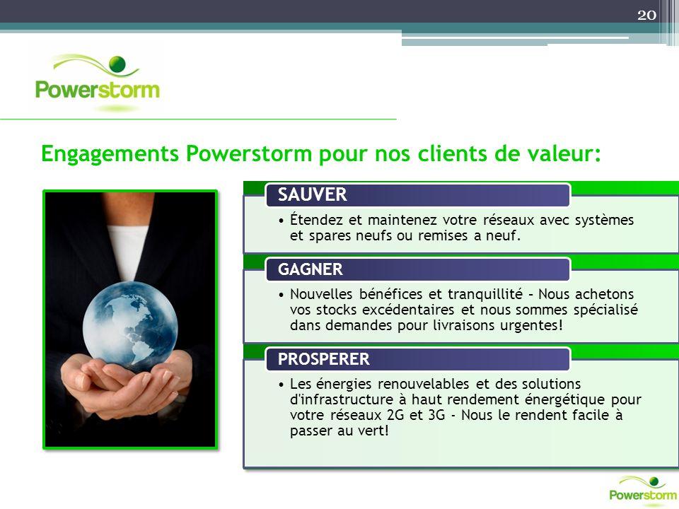 Engagements Powerstorm pour nos clients de valeur: 20