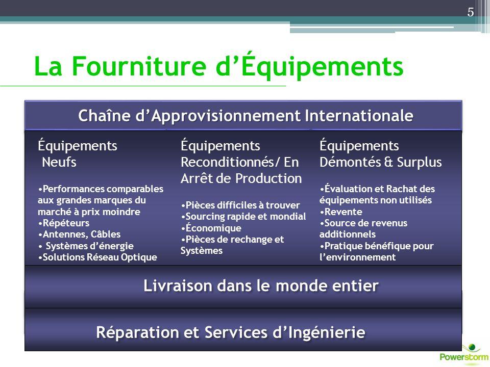 La Fourniture dÉquipements Chaîne dApprovisionnement Internationale Chaîne dApprovisionnement Internationale New Equipment Manufacturing cable product