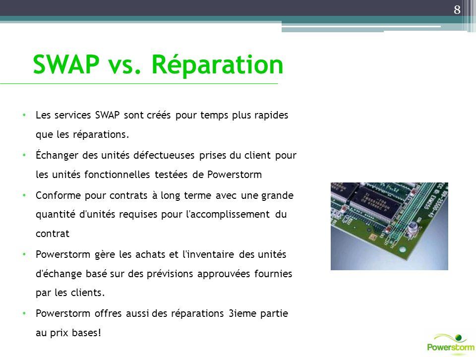 SWAP vs. Réparation Les services SWAP sont créés pour temps plus rapides que les réparations. Échanger des unités défectueuses prises du client pour l
