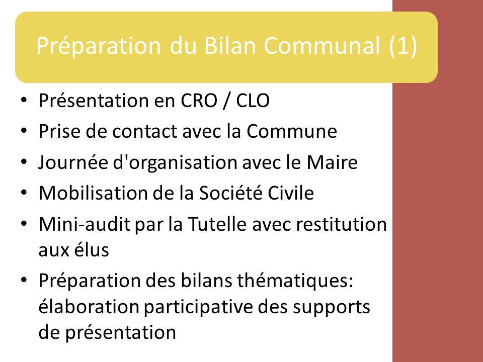 Présentation en CRO / CLO Prise de contact avec la Commune Journée d'organisation avec le Maire Mobilisation de la Société Civile Mini-audit par la Tu