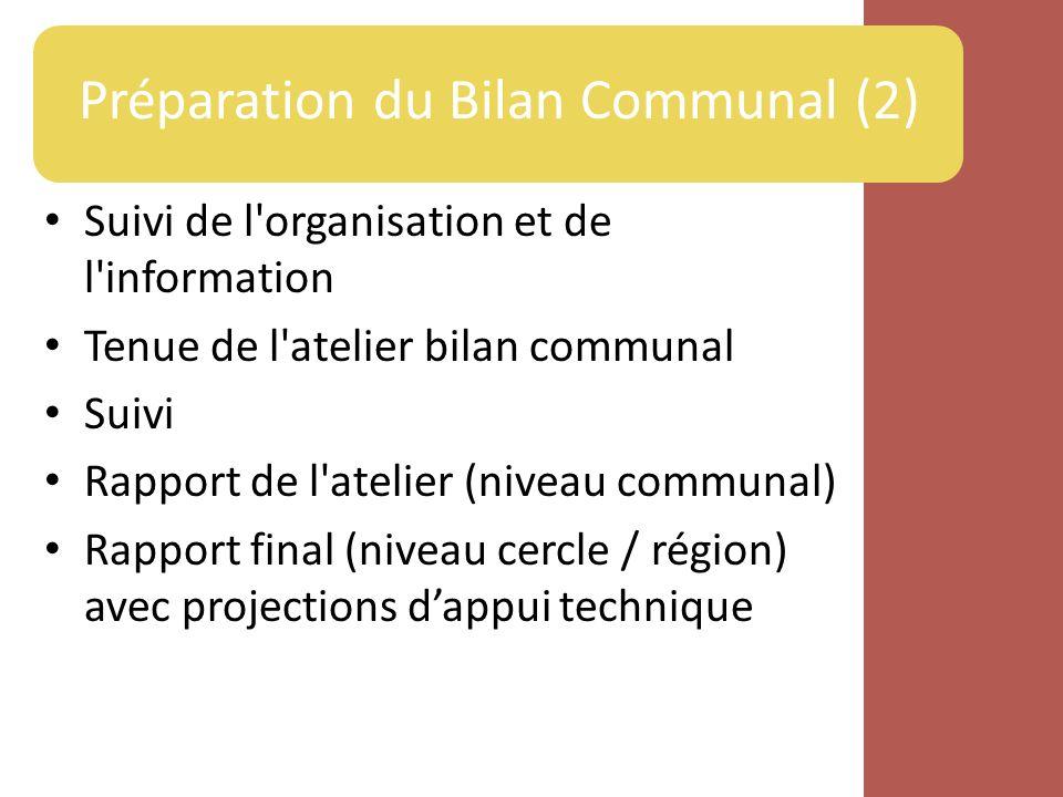 Suivi de l'organisation et de l'information Tenue de l'atelier bilan communal Suivi Rapport de l'atelier (niveau communal) Rapport final (niveau cercl