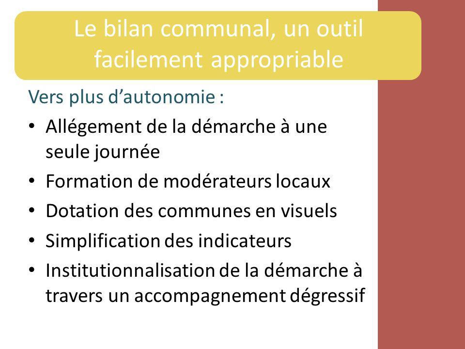 Vers plus dautonomie : Allégement de la démarche à une seule journée Formation de modérateurs locaux Dotation des communes en visuels Simplification d