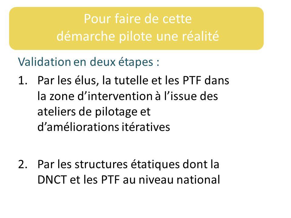 Validation en deux étapes : 1.Par les élus, la tutelle et les PTF dans la zone dintervention à lissue des ateliers de pilotage et daméliorations itéra