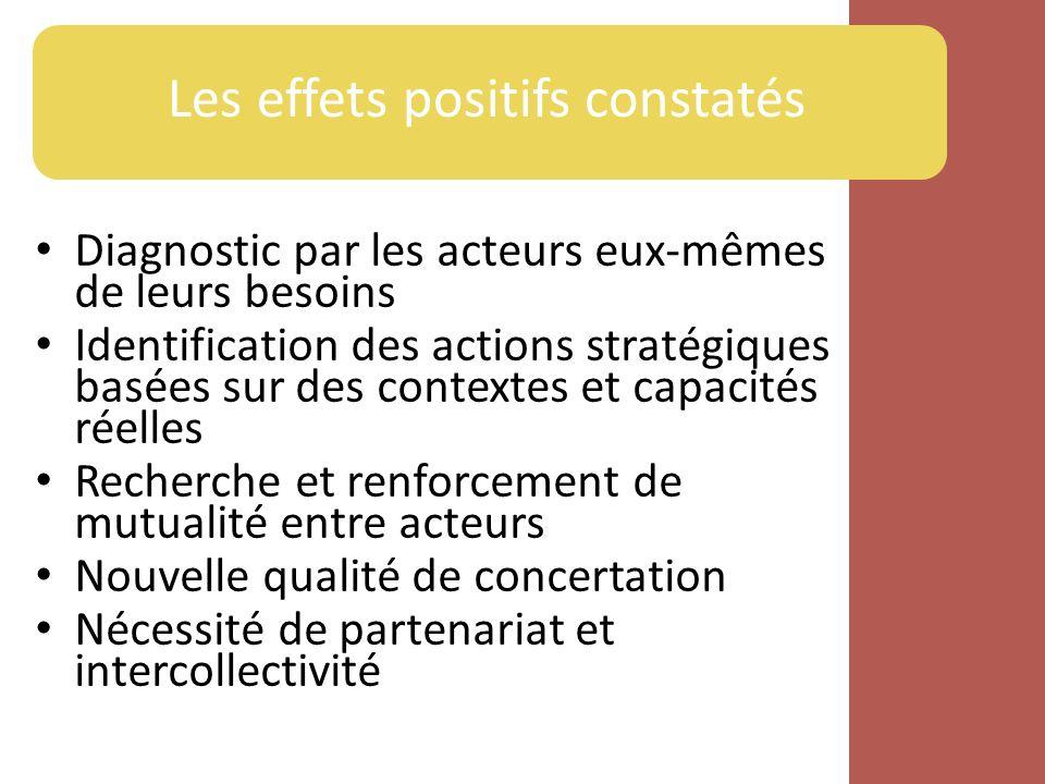 Diagnostic par les acteurs eux-mêmes de leurs besoins Identification des actions stratégiques basées sur des contextes et capacités réelles Recherche