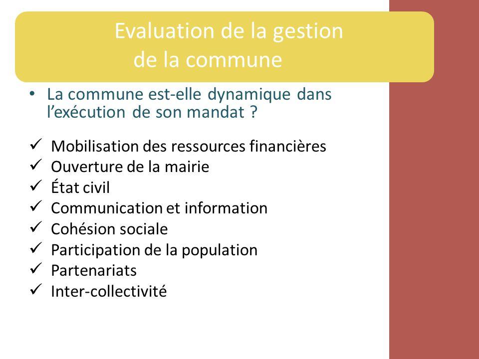 La commune est-elle dynamique dans lexécution de son mandat ? Mobilisation des ressources financières Ouverture de la mairie État civil Communication