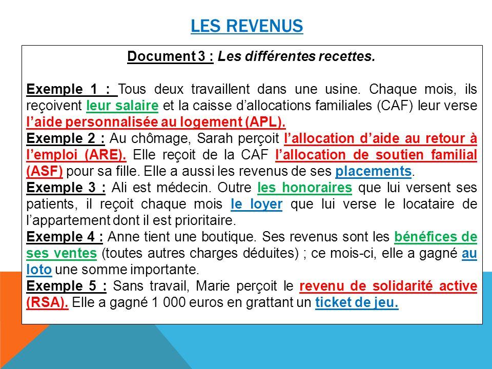 LES REVENUS Document 3 : Les différentes recettes.