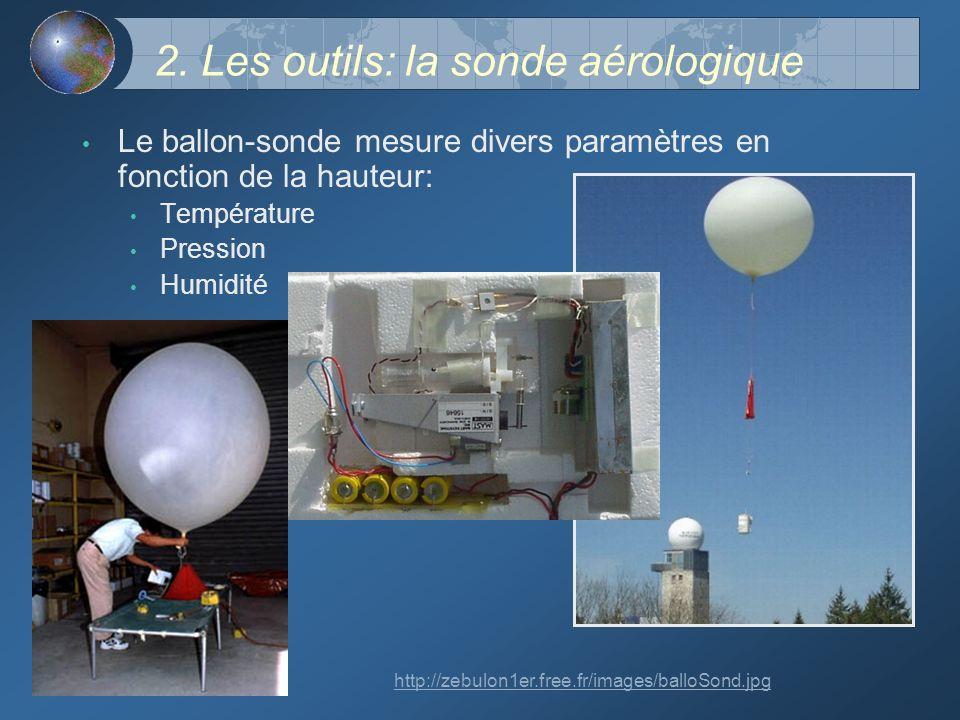 2. Les outils: la sonde aérologique Le ballon-sonde mesure divers paramètres en fonction de la hauteur: Température Pression Humidité http://zebulon1e