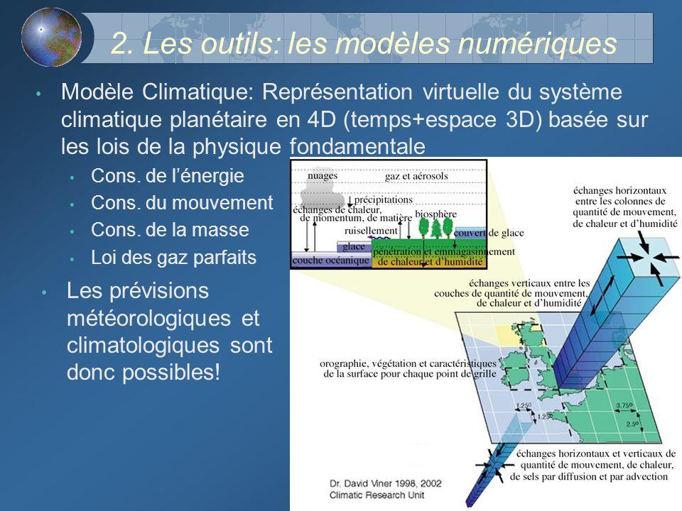 2. Les outils: les modèles numériques Modèle Climatique: Représentation virtuelle du système climatique planétaire en 4D (temps+espace 3D) basée sur l
