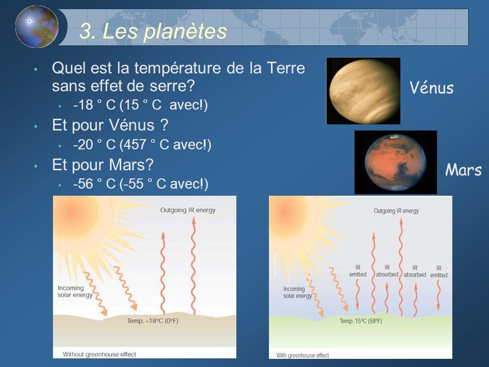 3. Les planètes Quel est la température de la Terre sans effet de serre? -18 ° C (15 ° C avec!) Et pour Vénus ? -20 ° C (457 ° C avec!) Et pour Mars?
