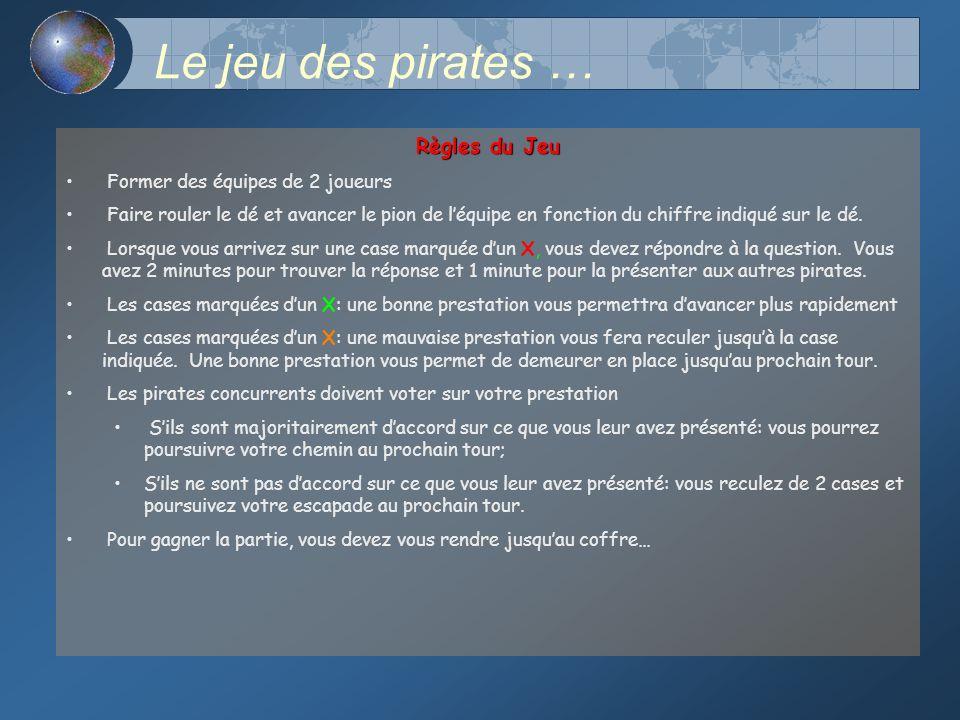 Le jeu des pirates … Règles du Jeu Former des équipes de 2 joueurs Faire rouler le dé et avancer le pion de léquipe en fonction du chiffre indiqué sur