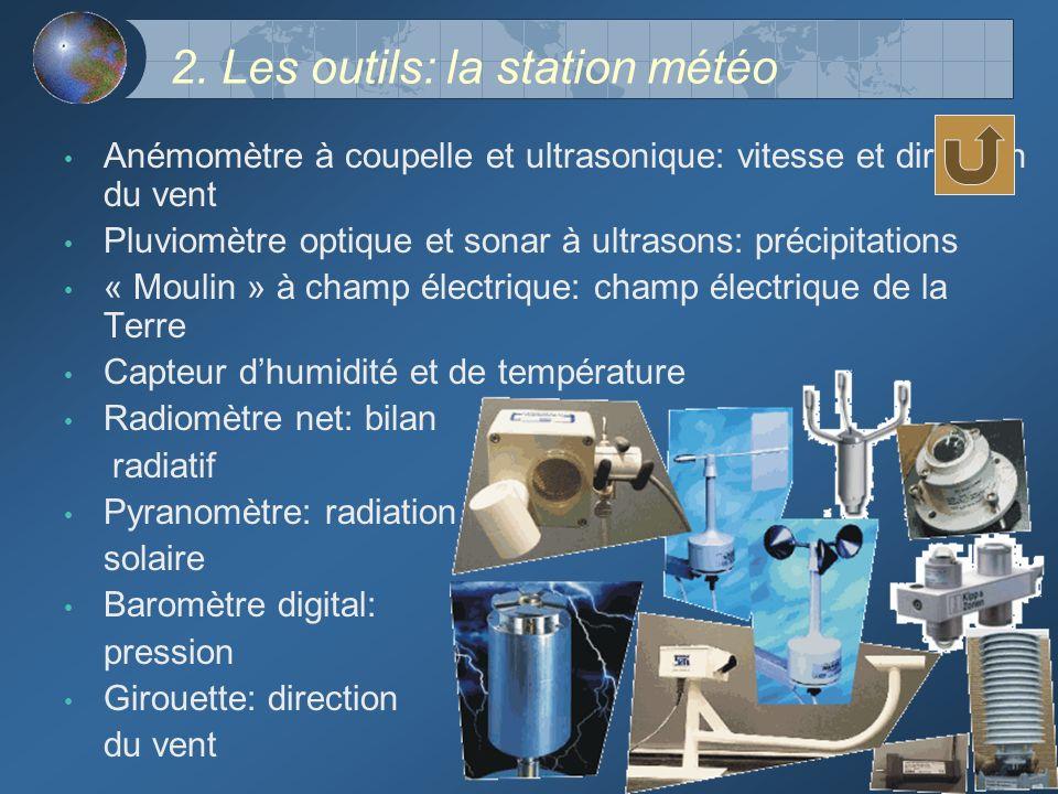 2. Les outils: la station météo Anémomètre à coupelle et ultrasonique: vitesse et direction du vent Pluviomètre optique et sonar à ultrasons: précipit