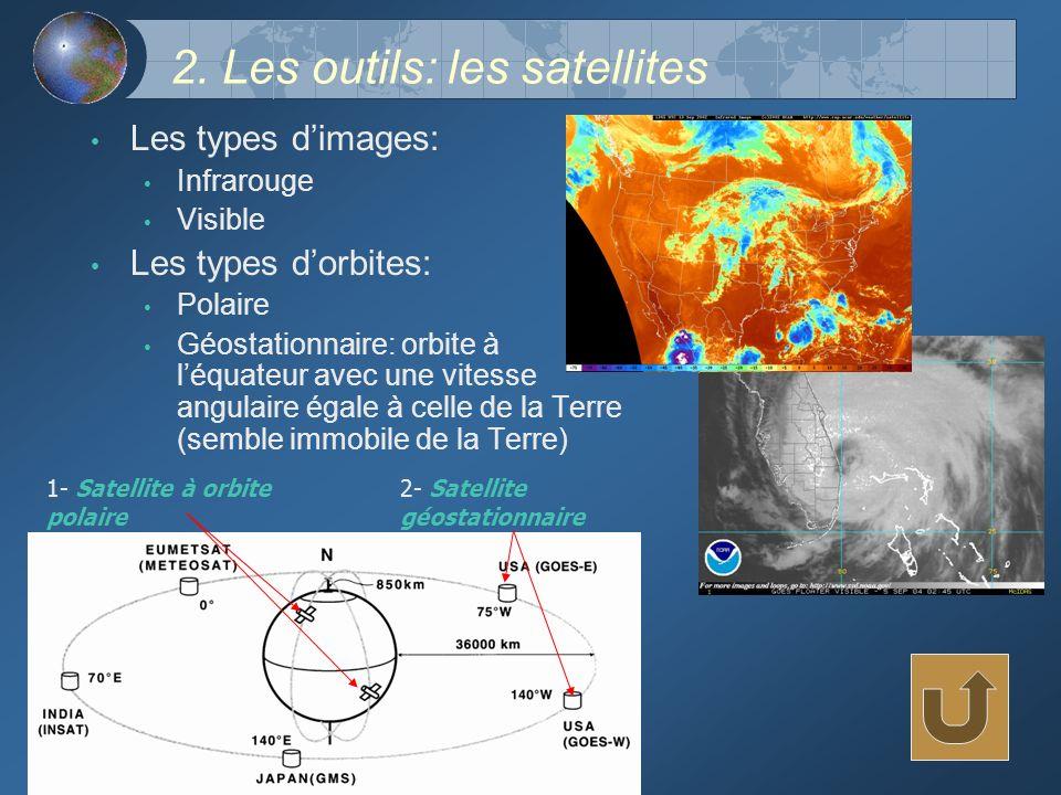 2. Les outils: les satellites Les types dimages: Infrarouge Visible Les types dorbites: Polaire Géostationnaire: orbite à léquateur avec une vitesse a