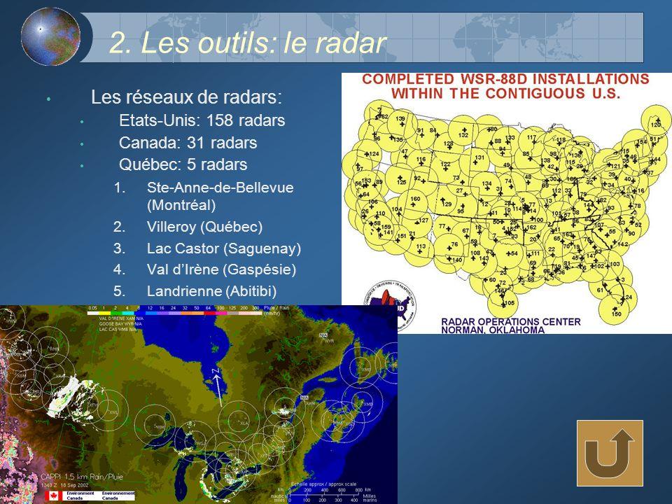 2. Les outils: le radar Les réseaux de radars: Etats-Unis: 158 radars Canada: 31 radars Québec: 5 radars 1.Ste-Anne-de-Bellevue (Montréal) 2.Villeroy