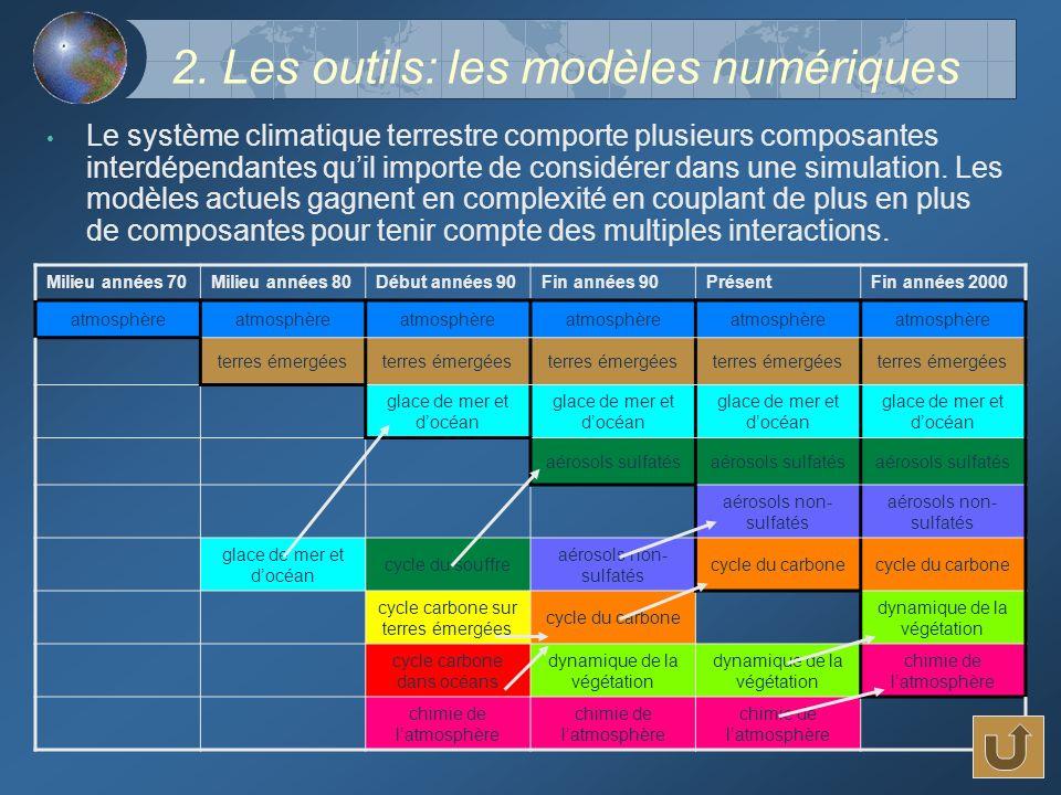 2. Les outils: les modèles numériques Le système climatique terrestre comporte plusieurs composantes interdépendantes quil importe de considérer dans