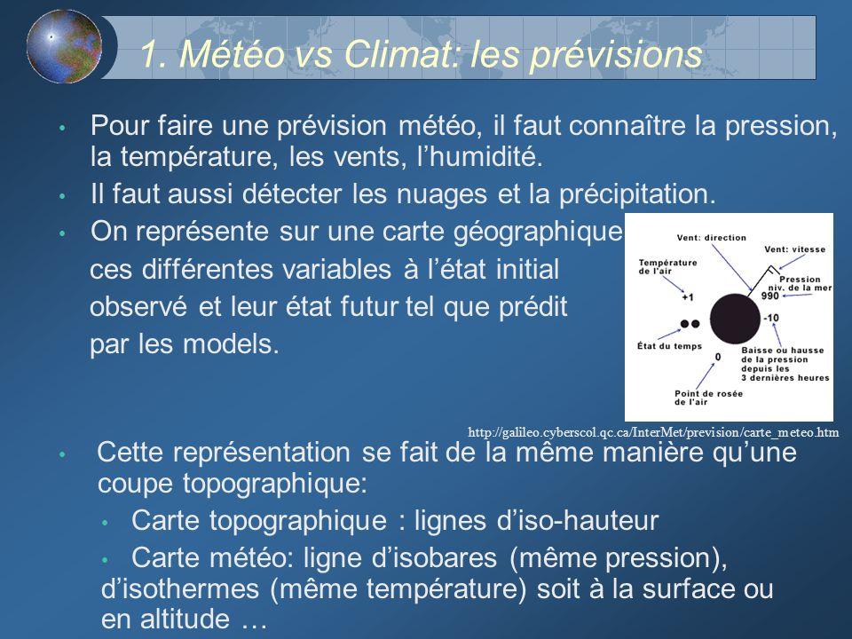 1. Météo vs Climat: les prévisions Pour faire une prévision météo, il faut connaître la pression, la température, les vents, lhumidité. Il faut aussi