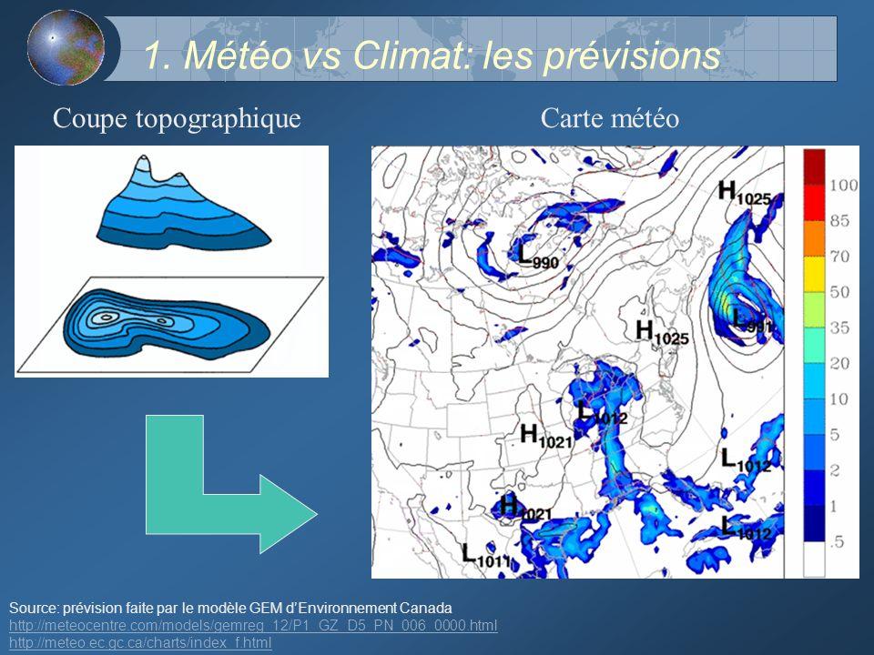 1. Météo vs Climat: les prévisions Source: prévision faite par le modèle GEM dEnvironnement Canada http://meteocentre.com/models/gemreg_12/P1_GZ_D5_PN