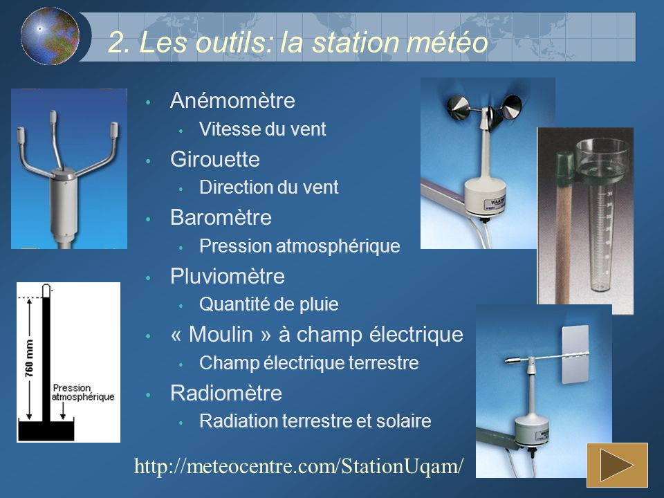 2. Les outils: la station météo Anémomètre Vitesse du vent Girouette Direction du vent Baromètre Pression atmosphérique Pluviomètre Quantité de pluie
