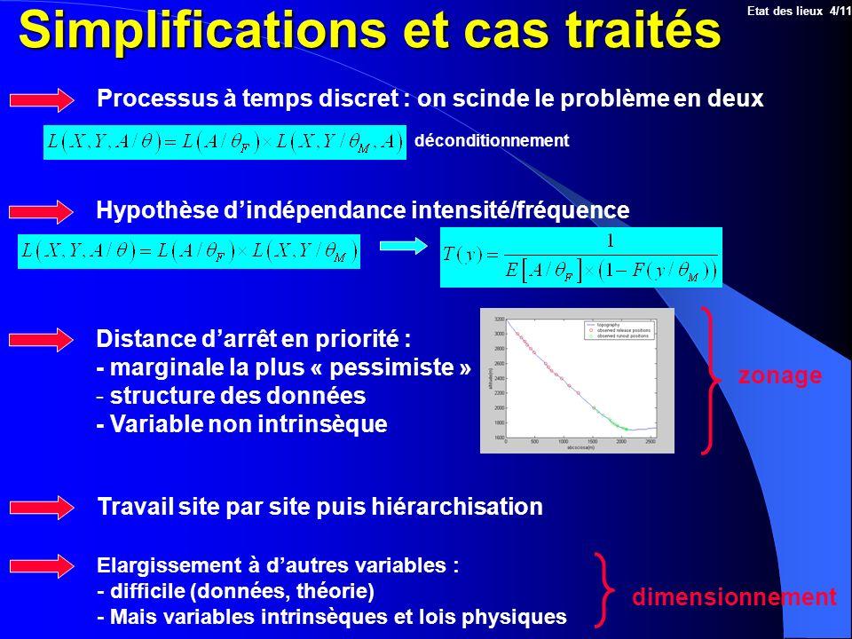 Simplifications et cas traités Distance darrêt en priorité : - marginale la plus « pessimiste » - structure des données - Variable non intrinsèque Hyp