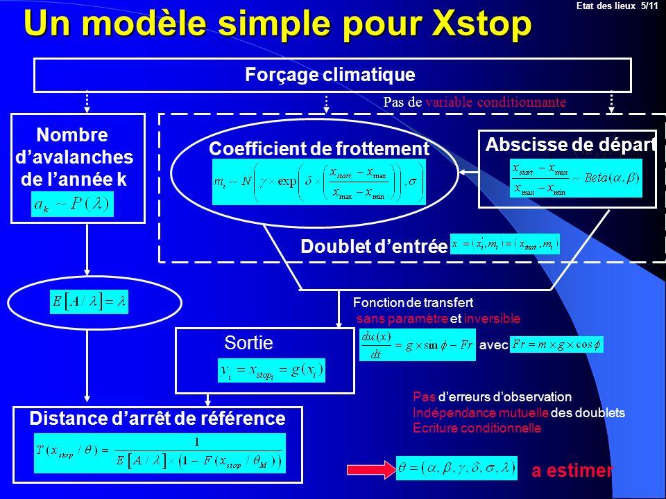 Fonction de transfert sans paramètre et inversible Forçage climatique Distance darrêt de référence Un modèle simple pour Xstop Doublet dentrée Nombre