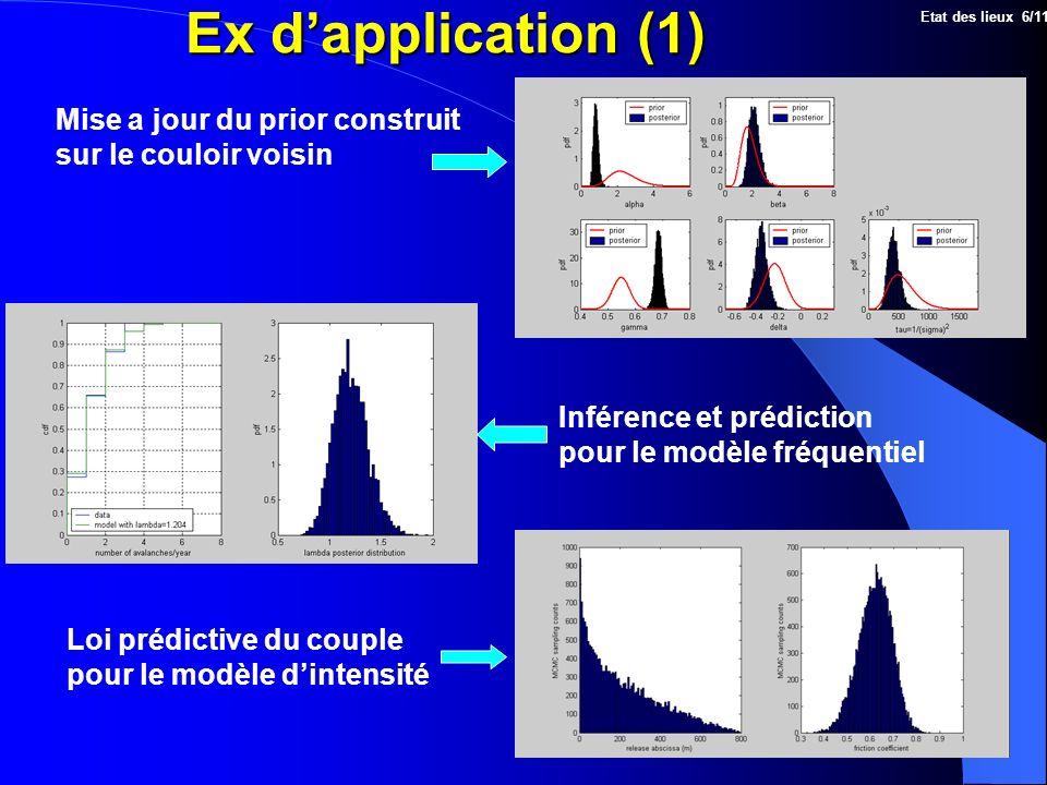 Ex dapplication (1) Mise a jour du prior construit sur le couloir voisin Inférence et prédiction pour le modèle fréquentiel Loi prédictive du couple p