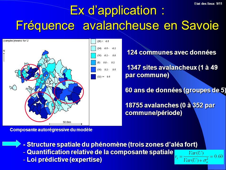 Ex dapplication : Fréquence avalancheuse en Savoie - Structure spatiale du phénomène (trois zones daléa fort) - Quantification relative de la composan